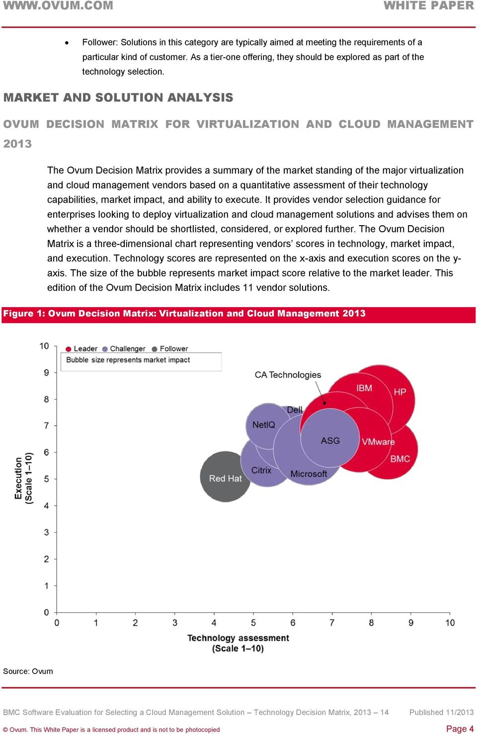 MARKET AND SOLUTION ANALYSIS OVUM DECISION MATRIX FOR VIRTUALIZATION AND CLOUD MANAGEMENT 2013 The Ovum Decision Matrix provides a summary of the market standing of the major virtualization and cloud