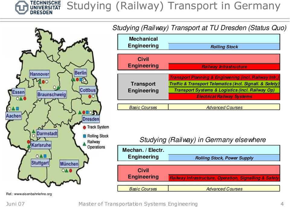 & Safety) Transport Systems & Logistics (incl. Railway Op) Electrical Railway Systems Advanced Courses Studying (Railway) in Germany elsewhere Mechan.