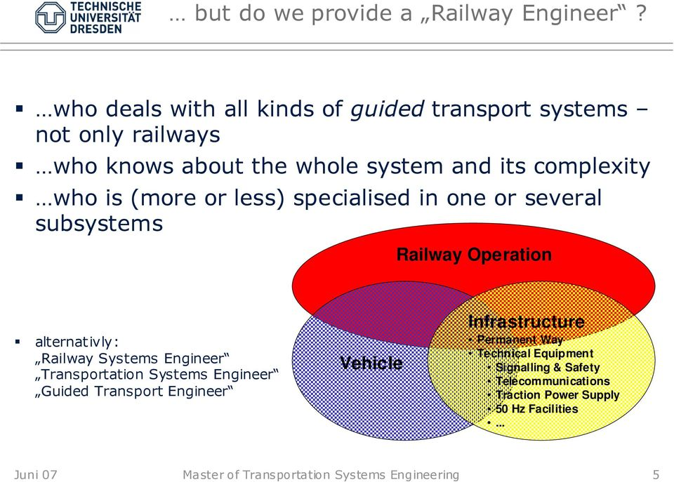 (more or less) specialised in one or several subsystems Railway Operation alternat ivly: Railway Systems Engineer Transportation