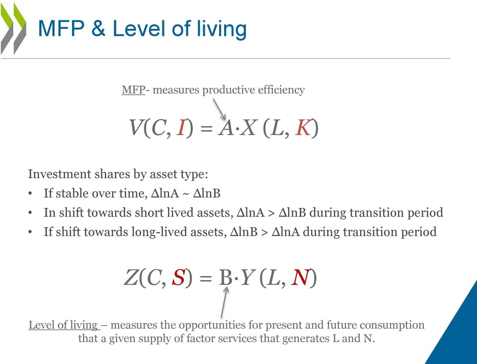 shift towards long-lived assets, ΔlnB > ΔlnA during transition period Z(C, S) = B Y (L, N) Level of living