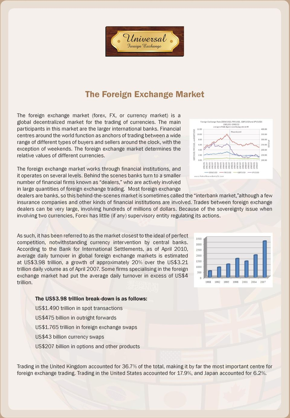 Financial centres around the world function as anchors of trading between a wide range of different types of buyers and sellers around the clock, with the exception of weekends.