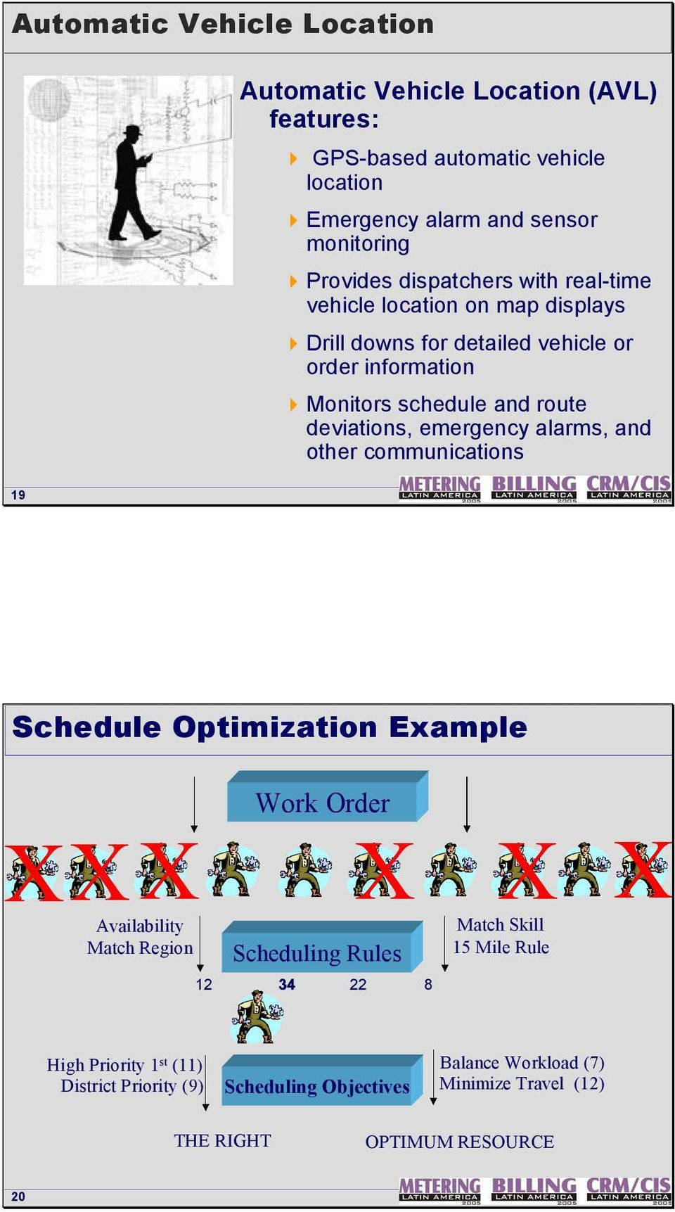 deviations, emergency alarms, and other communications Schedule Optimization Example X XX Availability Match Region Work Order Scheduling Rules 12 34 22 8 X