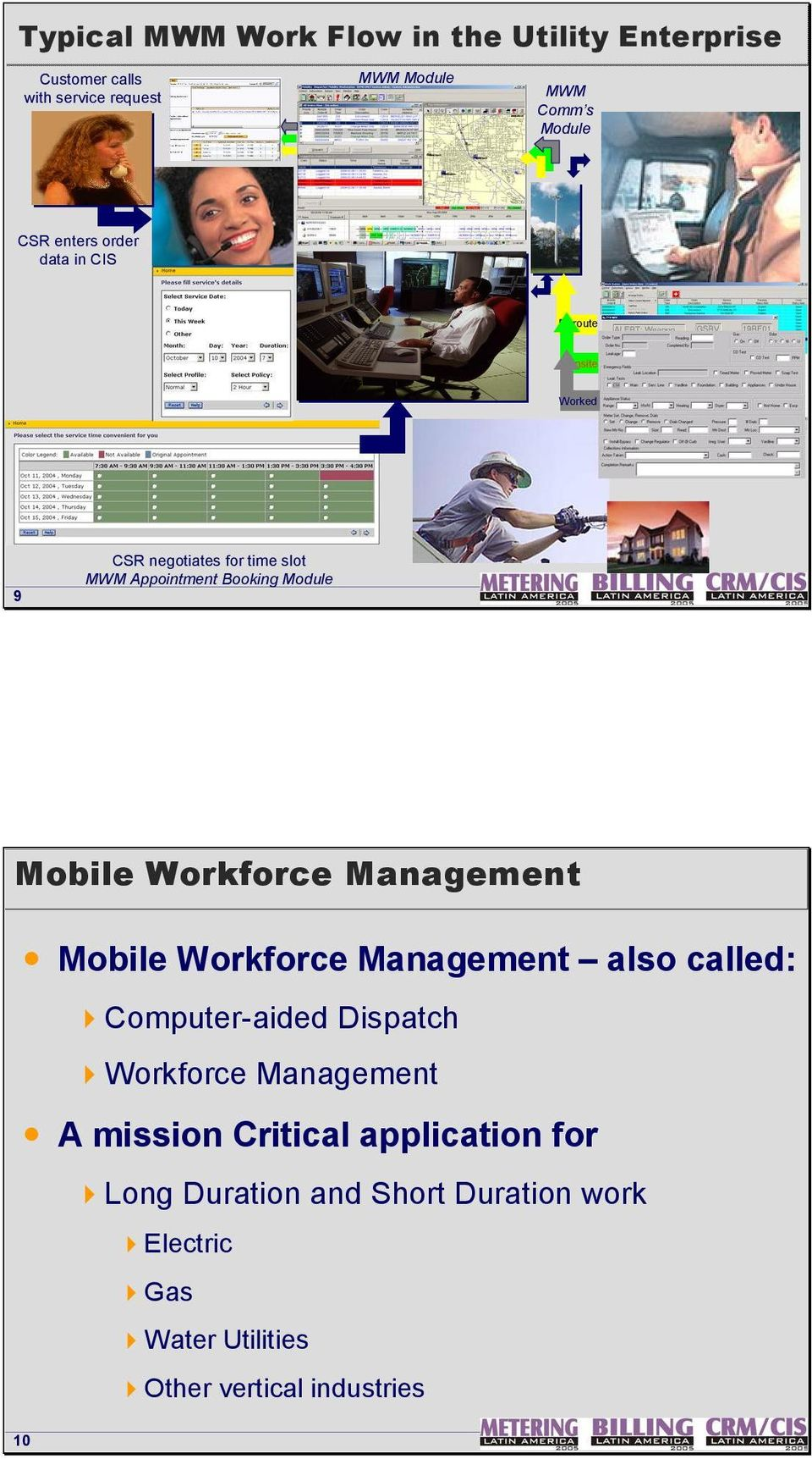 Mobile Workforce Management Mobile Workforce Management also called: 4Computer aided Dispatch 4Workforce Management A