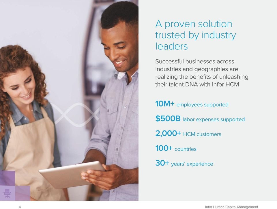 talent DNA with Infor HCM 10M+ employees supported $500B labor expenses