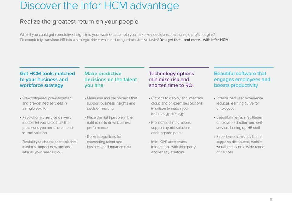 Get HCM tools matched to your business and workforce strategy Make predictive decisions on the talent you hire Technology options minimize risk and shorten time to ROI Beautiful software that engages