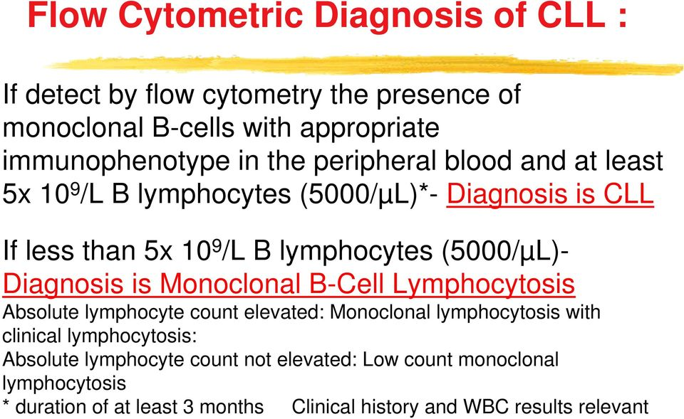 Diagnosis is Monoclonal B-Cell Lymphocytosis Absolute lymphocyte count elevated: Monoclonal lymphocytosis with clinical lymphocytosis: