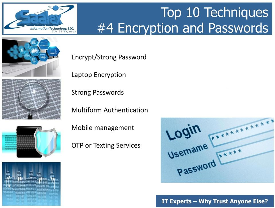 Encryption Strong Passwords Multiform