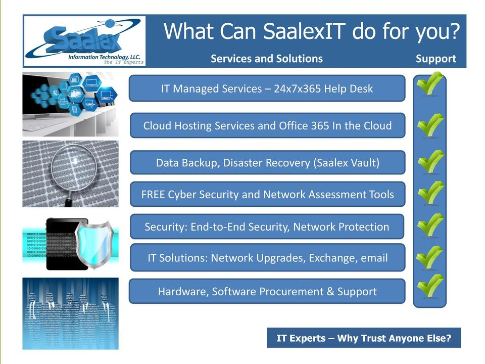 and Office 365 In the Cloud Data Backup, Disaster Recovery (Saalex Vault) FREE Cyber Security