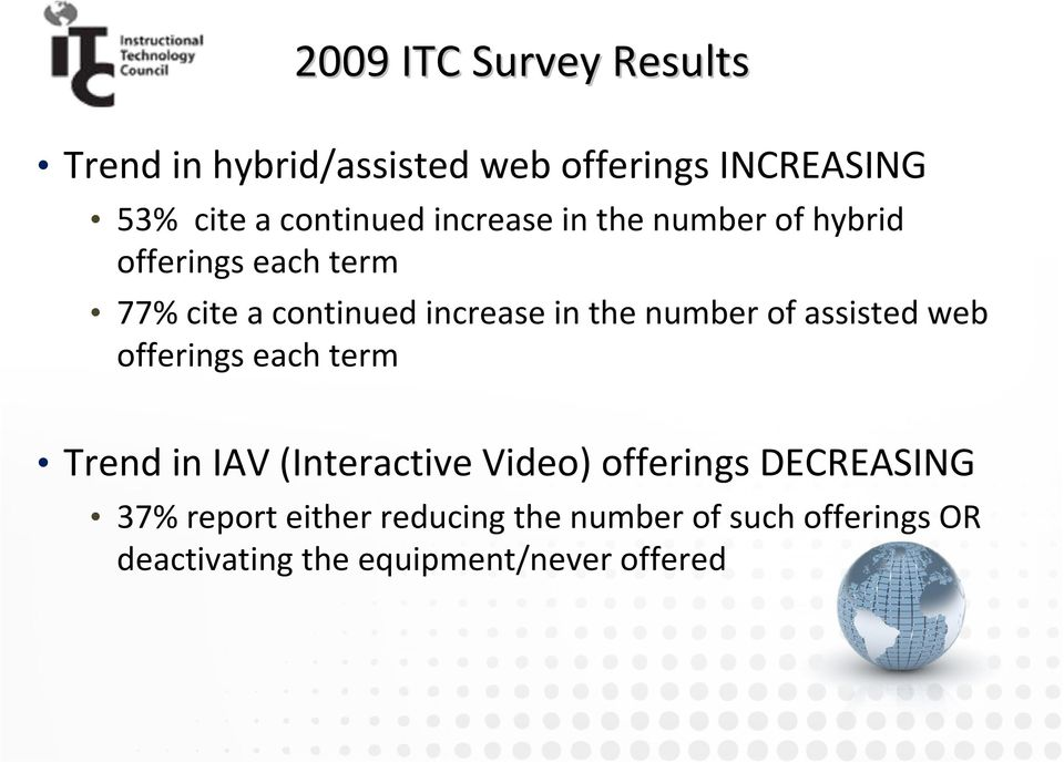 number of assisted web offerings each term Trend in IAV (Interactive Video) offerings