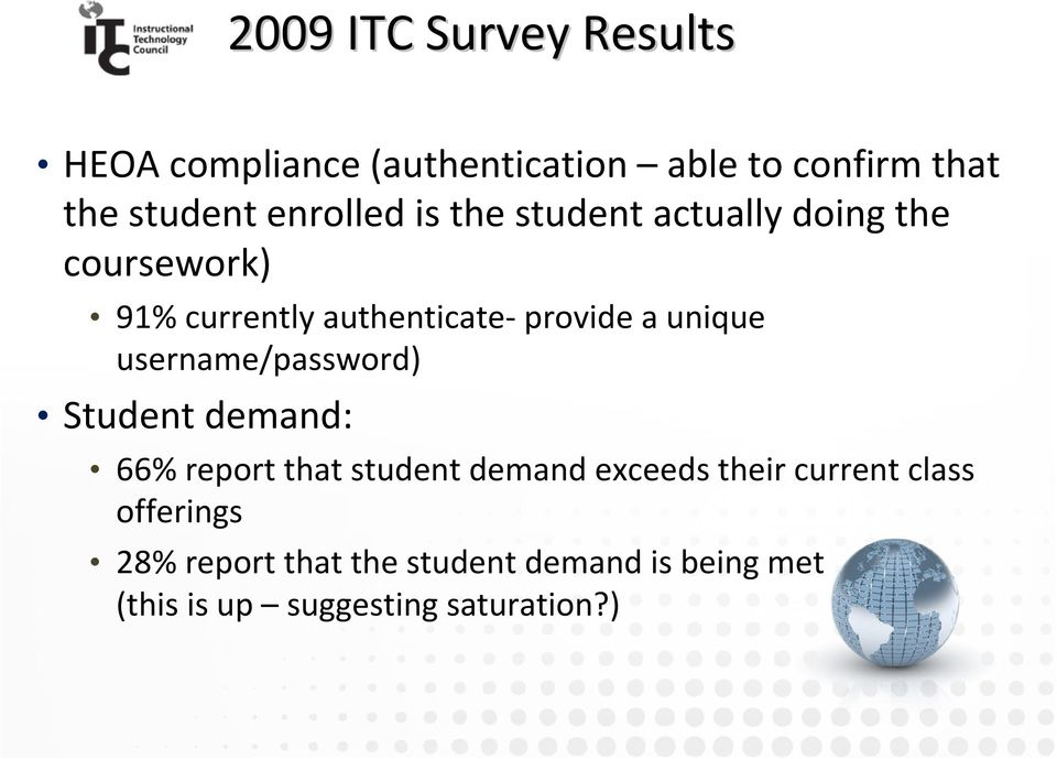 unique username/password) Student demand: 66% report that student demand exceeds their