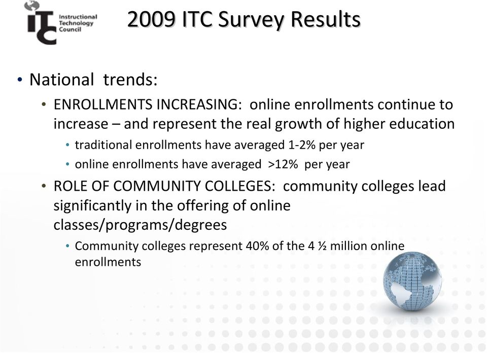 enrollments have averaged >12% per year ROLE OF COMMUNITY COLLEGES: community colleges lead significantly in