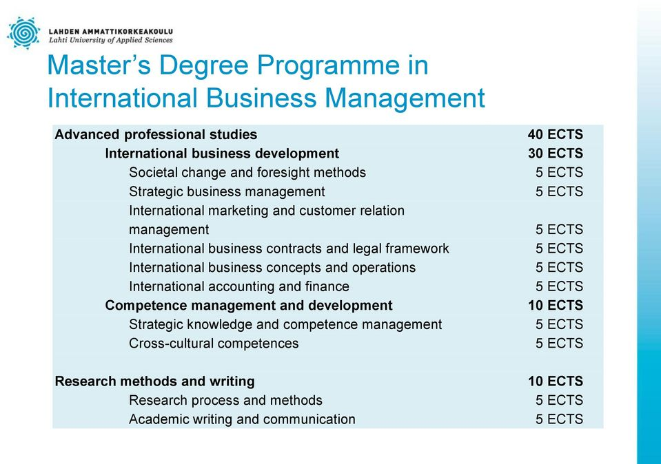 concepts and operations International accounting and finance Competence management and development Strategic knowledge and competence