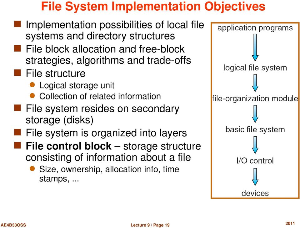 information File system resides on secondary storage (disks) File system is organized into layers File control block storage