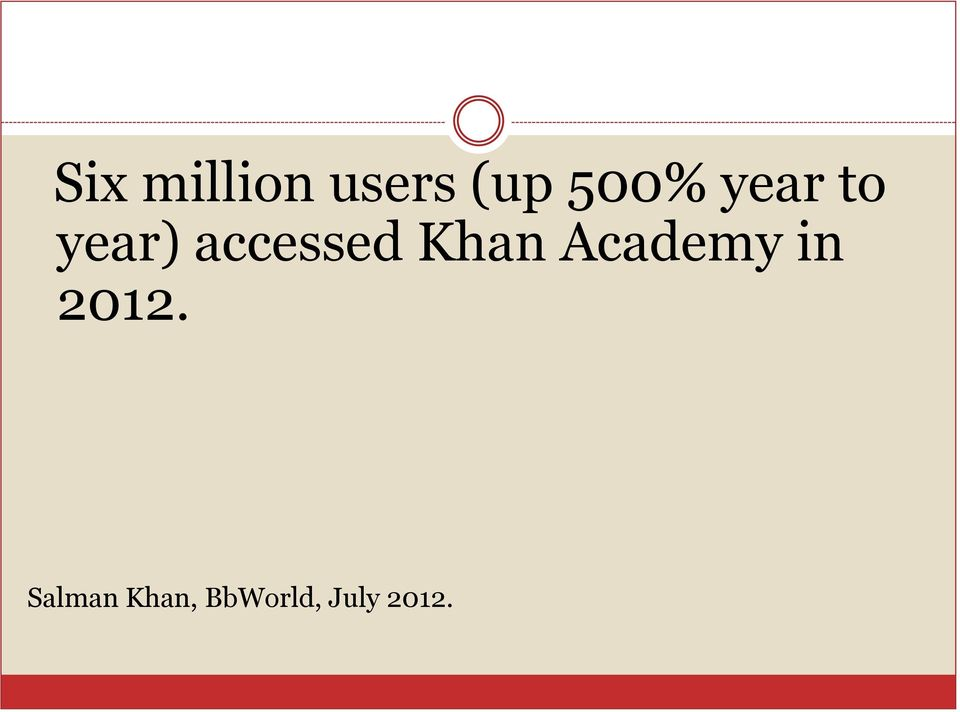 accessed Khan Academy in