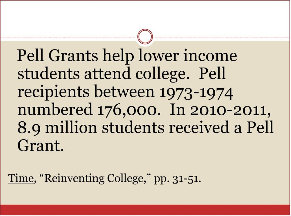 Pell recipients between 1973-1974
