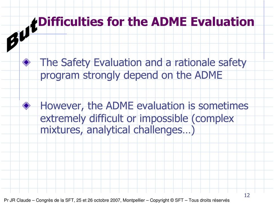 However, the ADME evaluation is sometimes extremely