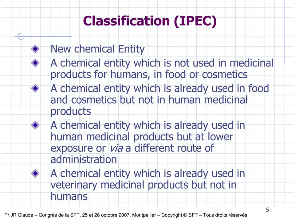 products A chemical entity which is already used in human medicinal products but at lower exposure or via a