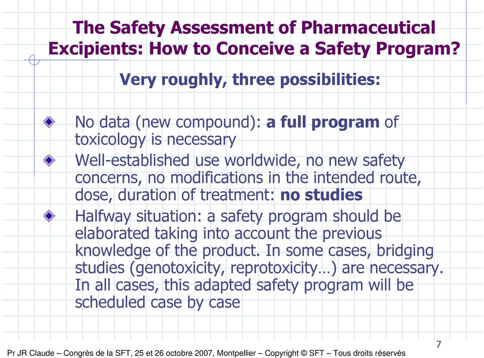 concerns, no modifications in the intended route, dose, duration of treatment: no studies Halfway situation: a safety program should be elaborated