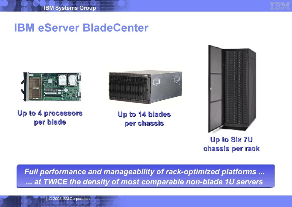 performance and manageability of rack-optimized platforms.