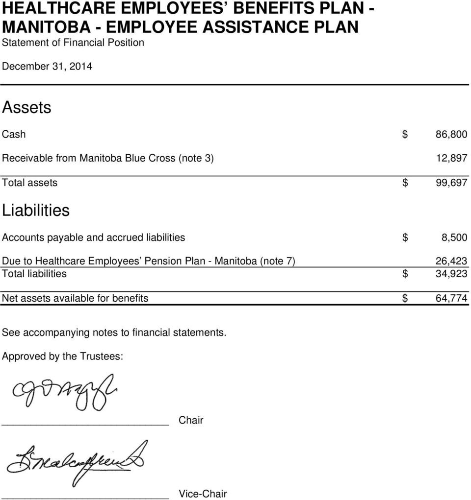 Healthcare Employees Pension Plan - Manitoba (note 7) 26,423 Total liabilities $ 34,923 Net assets available