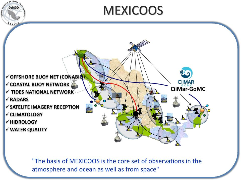 "HIDROLOGY WATER QUALITY CiiMar-GoMC ""The basis of MEXICOOS is the"