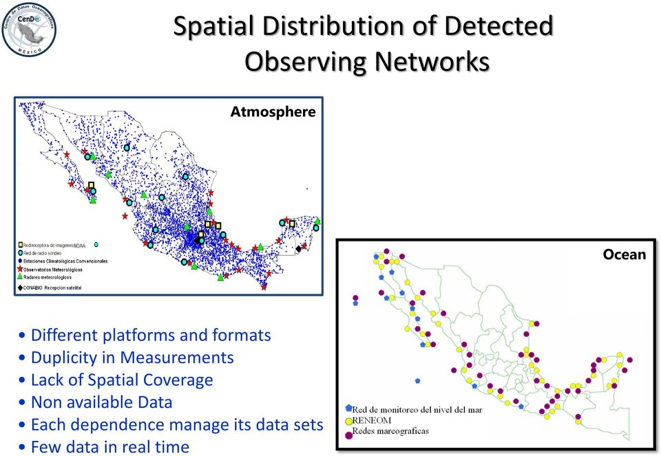 Duplicity in Measurements Lack of Spatial Coverage Non