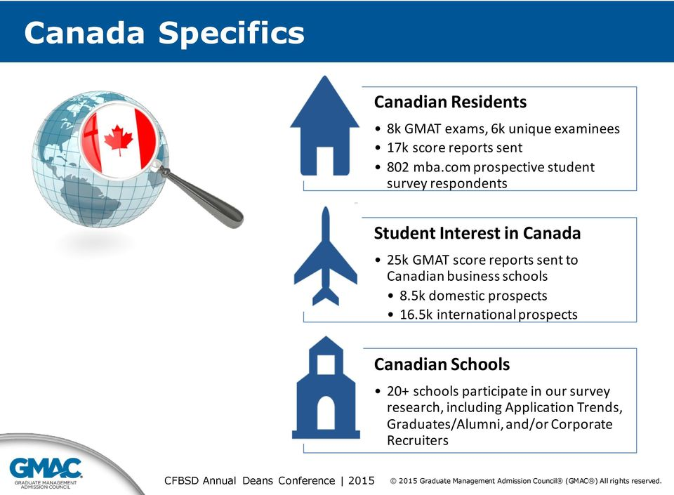 Canadian business schools 8.5k domestic prospects 16.