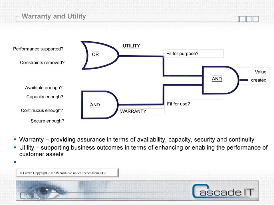 Warranty providing assurance in terms of availability, capacity, security and continuity Utility supporting