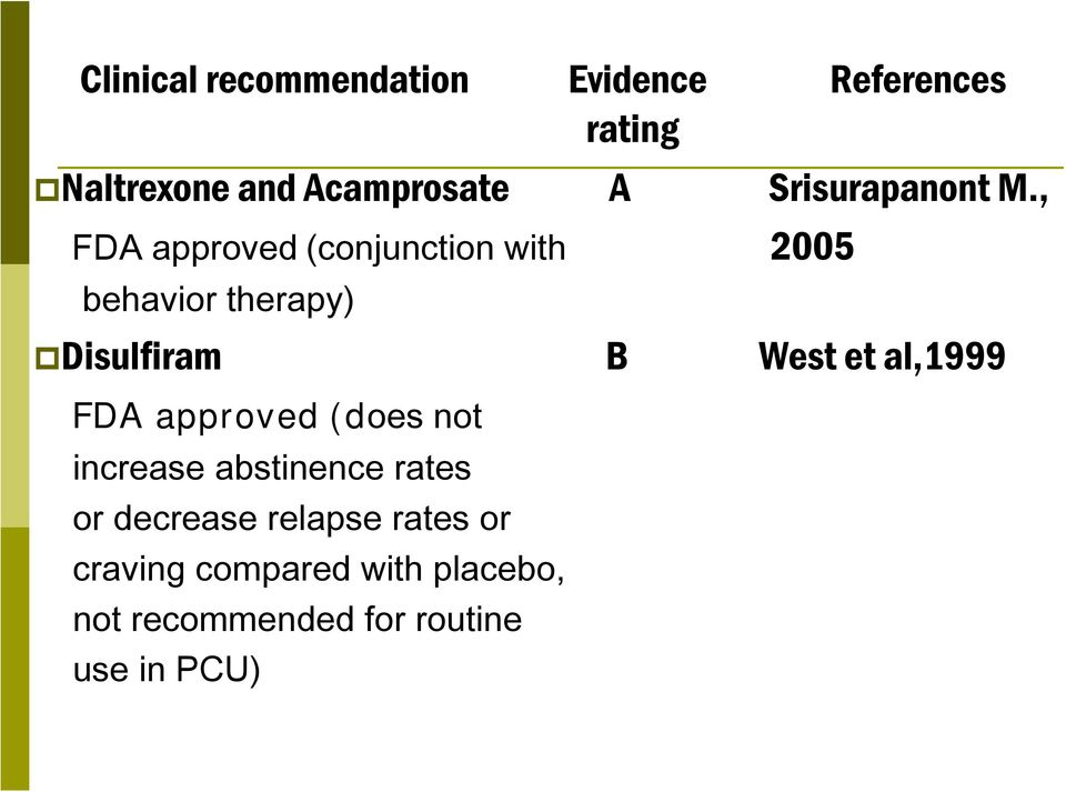 , FDA approved (conjunction with 2005 behavior therapy) Disulfiram B West et