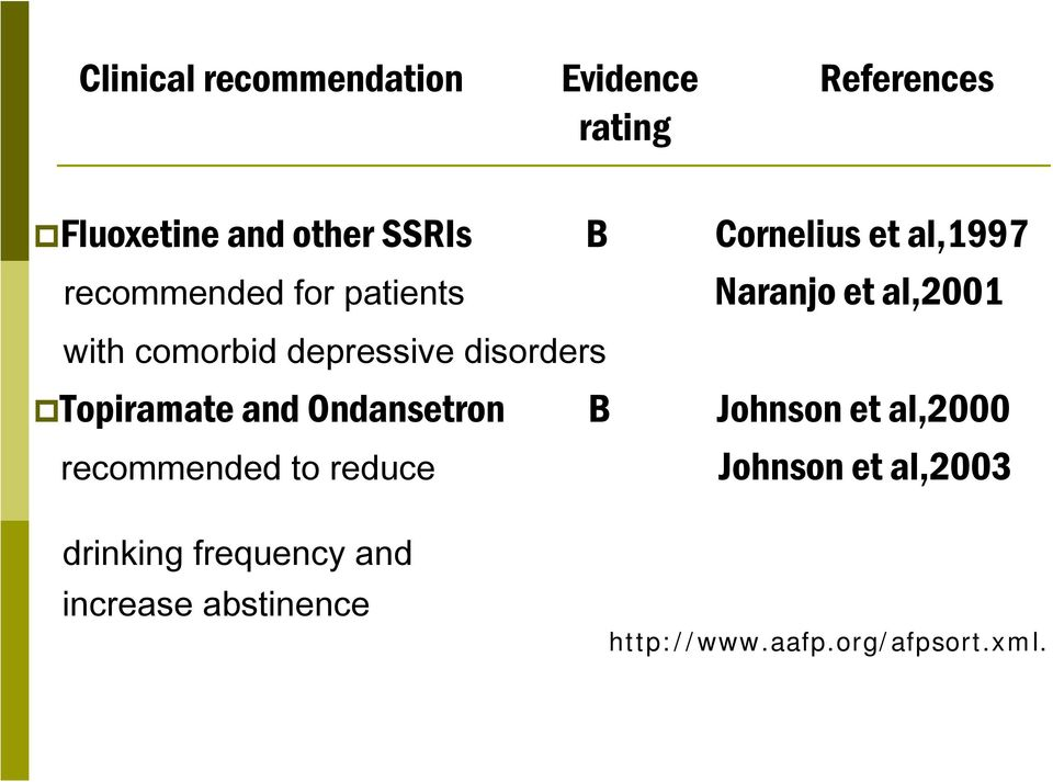 depressive disorders Topiramate and Ondansetron B Johnson et al,2000 recommended to