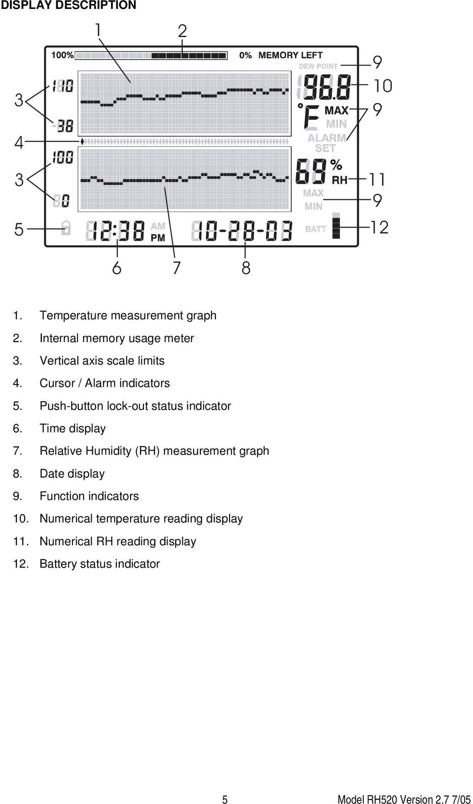 Push-button lock-out status indicator 6. Time display 7. Relative Humidity (RH) measurement graph 8.