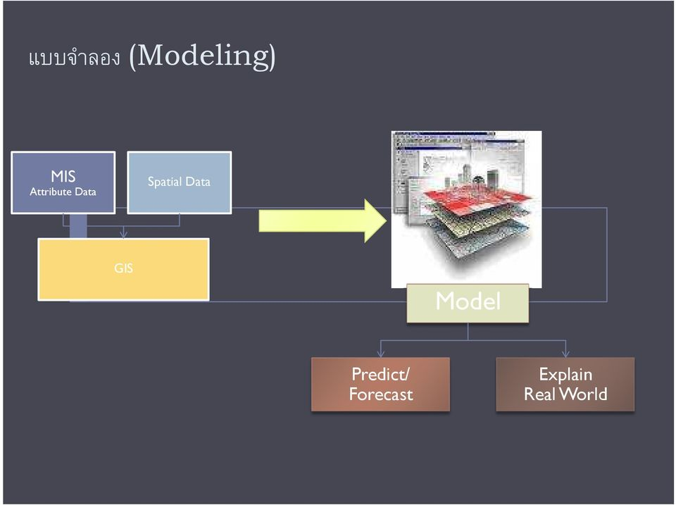 Data GIS Model Predict/