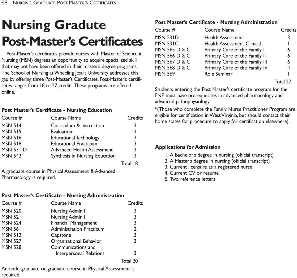The School of Nursing at Wheeling Jesuit University addresses this gap by offering three Post-Master s Certificates. Post-Master s certificates ranges from 18 to 27 credits.