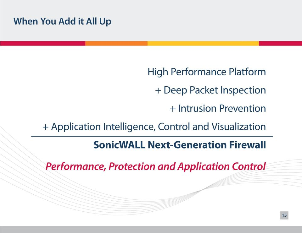 Intelligence, Control and Visualization SonicWALL