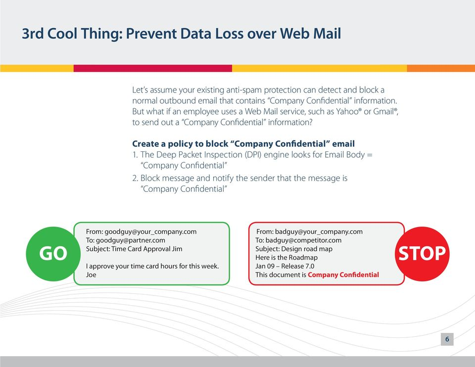 The Deep Packet Inspection (DPI) engine looks for Email Body = Company Confidential 2. Block message and notify the sender that the message is Company Confidential GO From: goodguy@your_company.