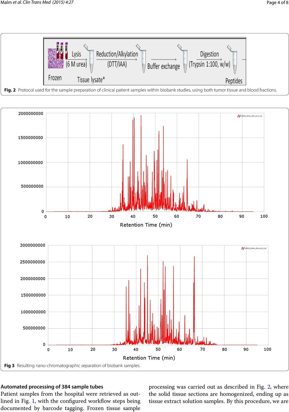 Fig 3 Resulting nano-chromatographic separation of biobank samples.