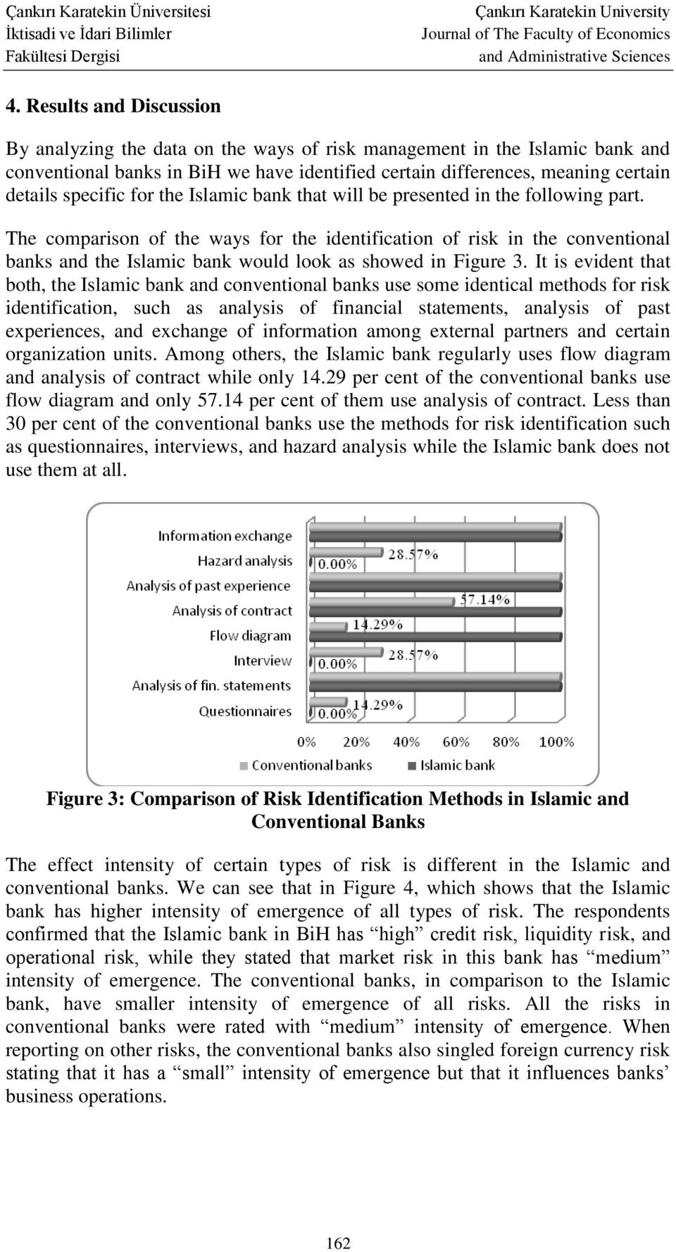 The comparison of the ways for the identification of risk in the conventional banks and the Islamic bank would look as showed in Figure 3.