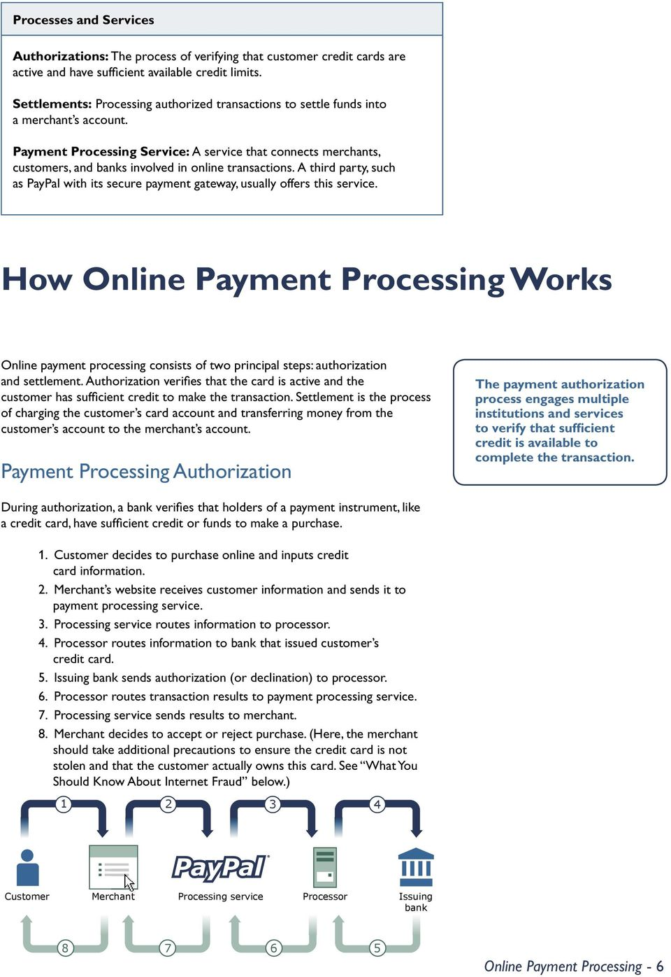 Payment Processing Service: A service that connects merchants, customers, and banks involved in online transactions.