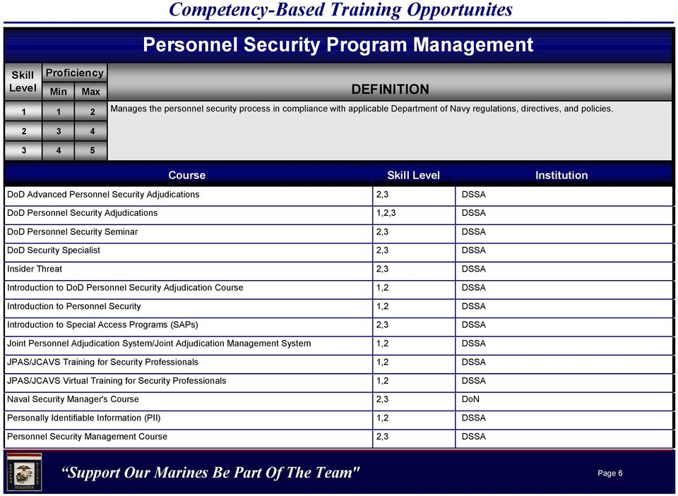 2 3 4 3 4 5 Course Skill Level Institution DoD Advanced Personnel Security Adjudications 2,3 DSSA DoD Personnel Security Adjudications 1,2,3 DSSA DoD Personnel Security Seminar 2,3 DSSA DoD Security