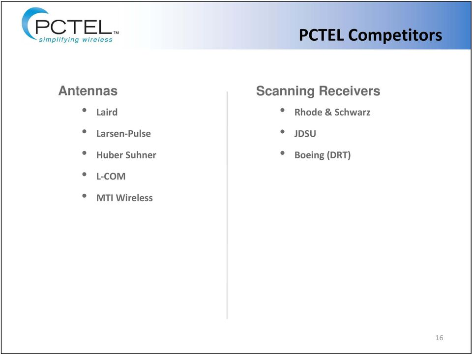 MTI Wireless Scanning Receivers