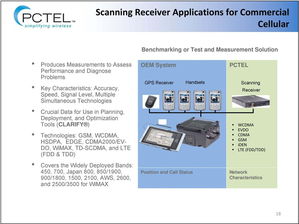 Technologies: GSM, WCDMA, HSDPA, EDGE, CDMA2000/EV- DO, WiMAX, TD-SCDMA, and LTE (FDD & TDD) Covers the Widely Deployed Bands: 450, 700, Japan 800, 850/1900, 900/1800, 1500,