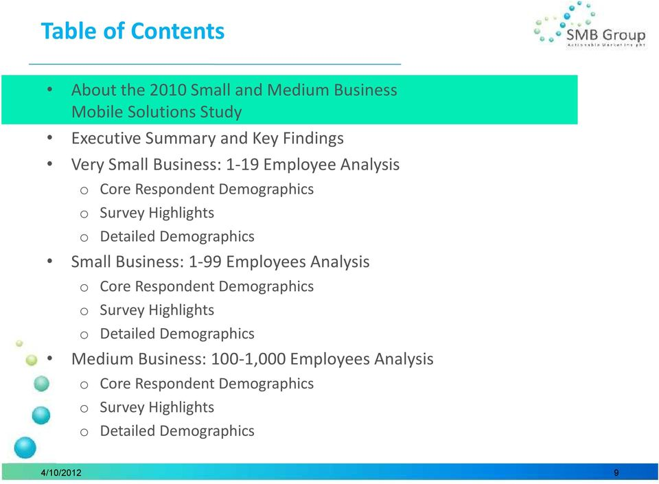 Small Business: 1-99 Emplyees Analysis Cre Respndent Demgraphics Survey Highlights Detailed Demgraphics Medium