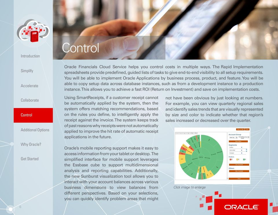You will be able to implement Oracle Applications by business process, product, and feature.