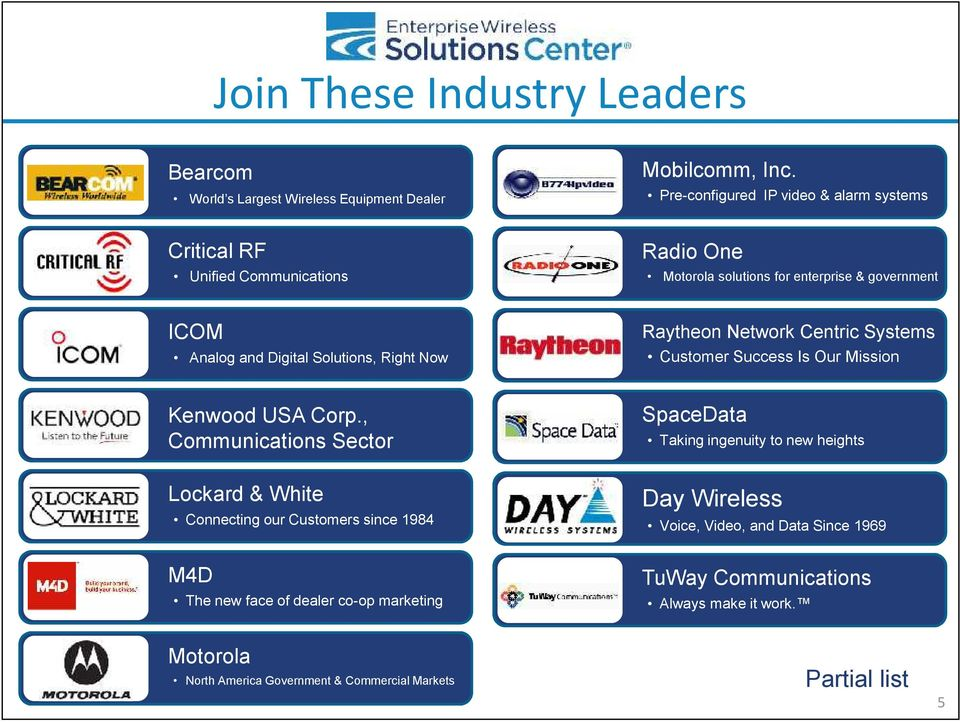 Right Now Raytheon Network Centric Systems Customer Success Is Our Mission Kenwood USA Corp.