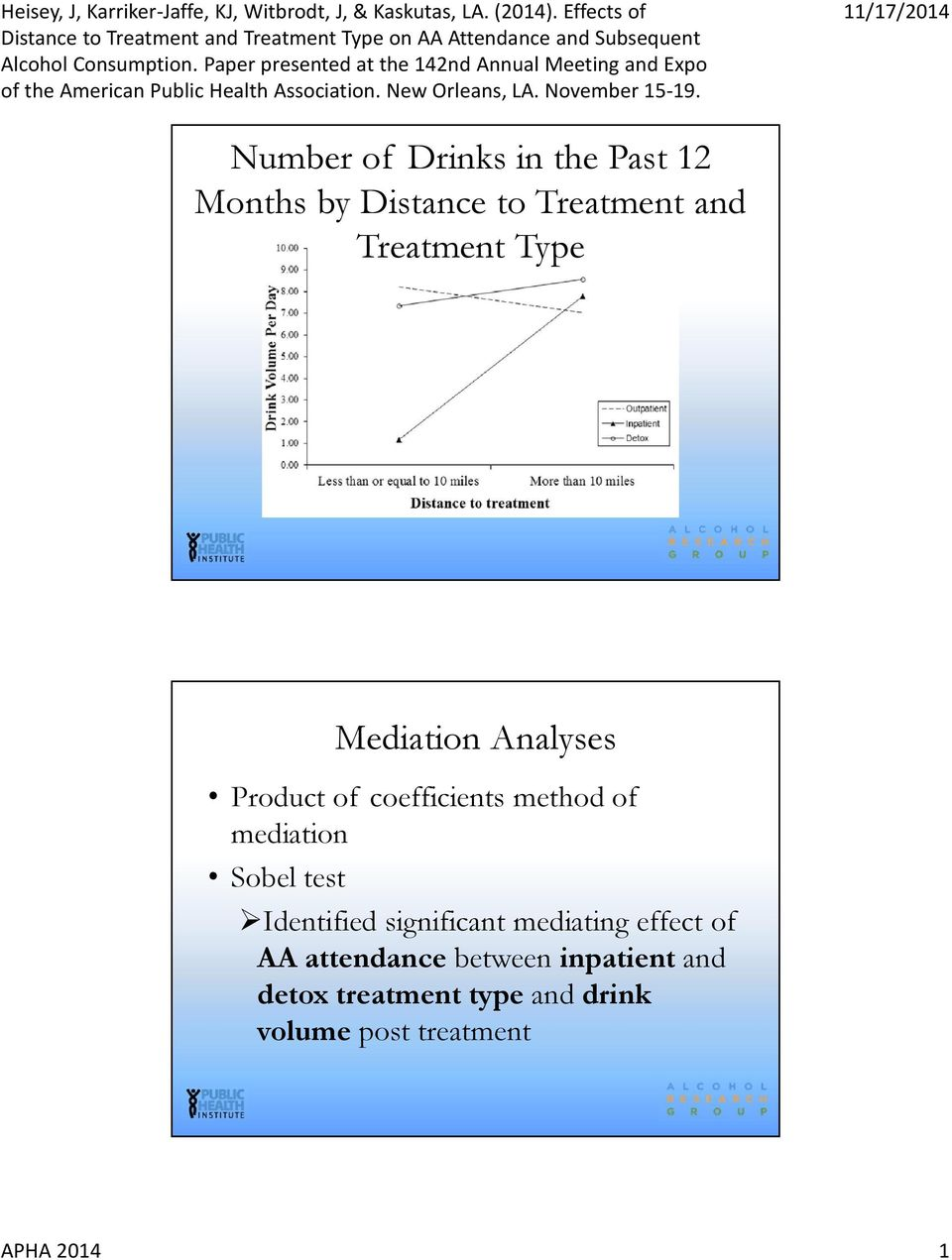mediation Sobel test Identified significant mediating effect of AA