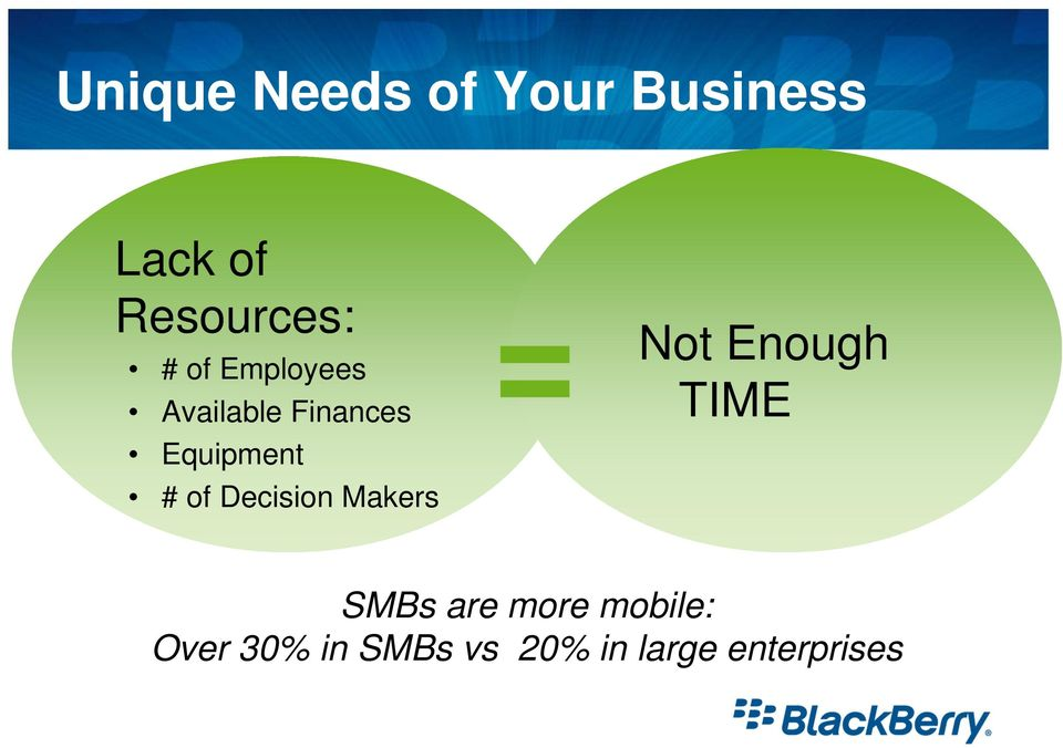 Decision Makers = Not Enough TIME SMBs are more