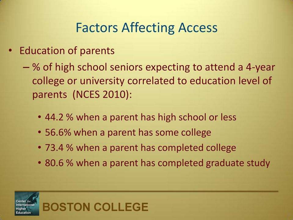 2010): 44.2 % when a parent has high school or less 56.