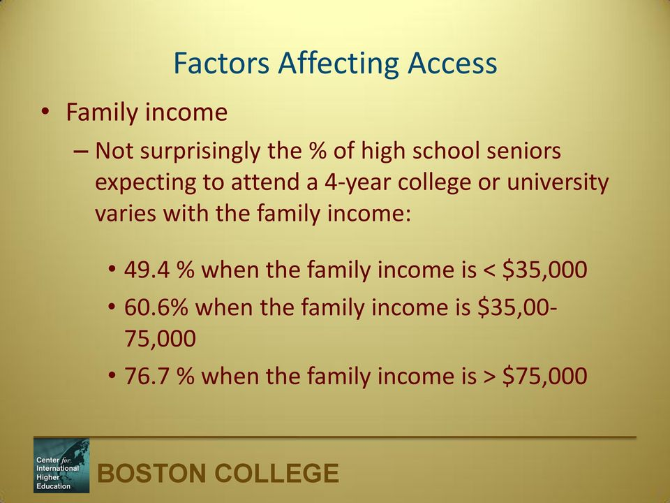 with the family income: 49.4 % when the family income is < $35,000 60.