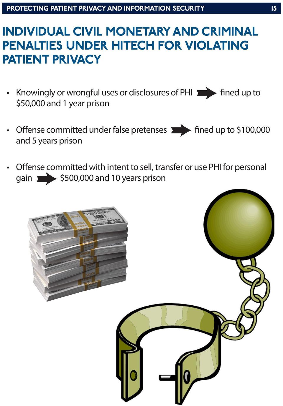 1 year prison fined up to Offense committed under false pretenses fined up to $100,000 and 5 years