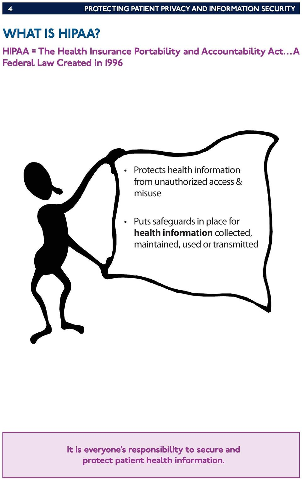 Protects health information from unauthorized access & misuse Puts safeguards in place for health
